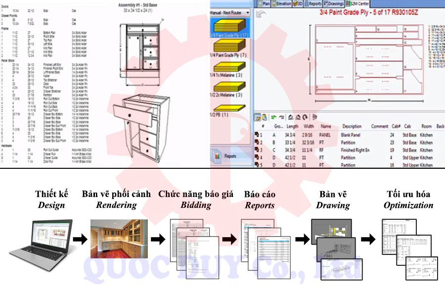 Phần mềm thiết kế dành cho sản xuất nội thất gỗ từ ván ép