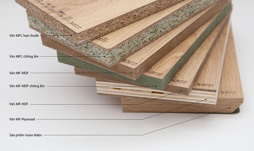 các loại cốt gỗ công nghiệp  quốc duy