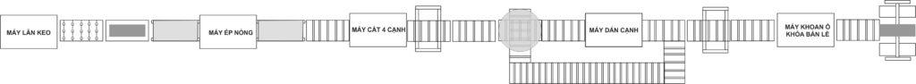 dây chuyền hoàn thiện cánh cửa gỗ công nghiệp | quốc duy