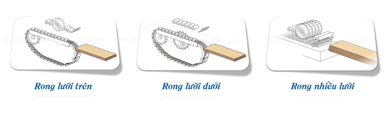 phan-loai-may-cua-rong-go-cong-nghiep.jpg